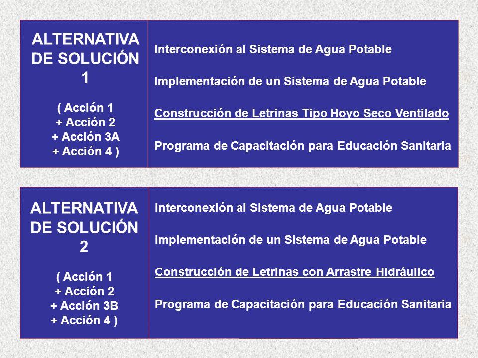 ALTERNATIVA DE SOLUCIÓN 1 ( Acción 1 + Acción 2 + Acción 3A + Acción 4 ) Interconexión al Sistema de Agua Potable Implementación de un Sistema de Agua Potable Construcción de Letrinas Tipo Hoyo Seco Ventilado Programa de Capacitación para Educación Sanitaria ALTERNATIVA DE SOLUCIÓN 2 ( Acción 1 + Acción 2 + Acción 3B + Acción 4 ) Interconexión al Sistema de Agua Potable Implementación de un Sistema de Agua Potable Construcción de Letrinas con Arrastre Hidráulico Programa de Capacitación para Educación Sanitaria