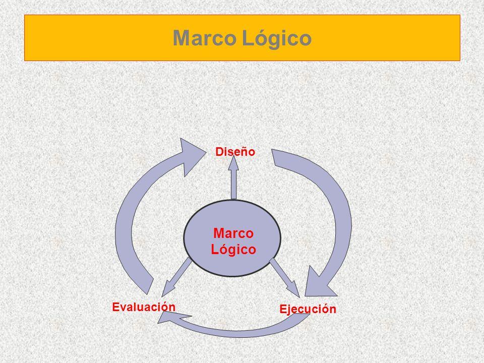 Marco Lógico Diseño Evaluación Ejecución