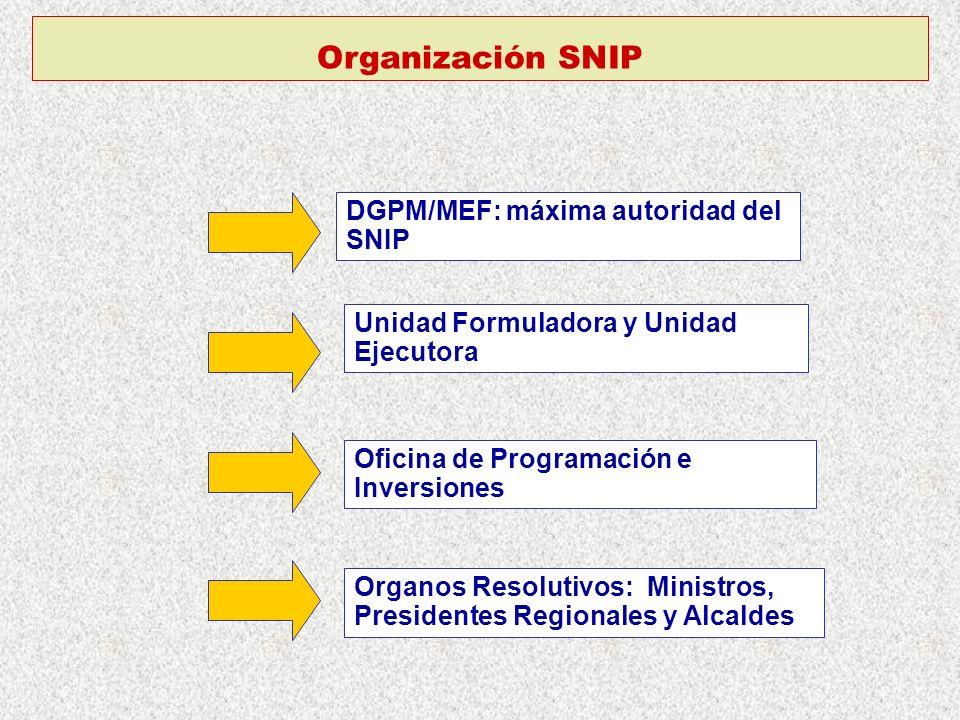 Organización SNIP DGPM/MEF: máxima autoridad del SNIP Unidad Formuladora y Unidad Ejecutora Oficina de Programación e Inversiones Organos Resolutivos: Ministros, Presidentes Regionales y Alcaldes