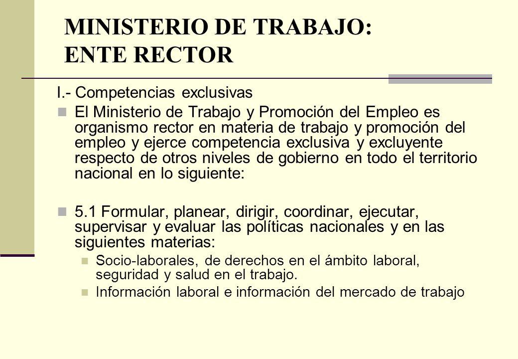 MINISTERIO DE TRABAJO: ENTE RECTOR I.- Competencias exclusivas El Ministerio de Trabajo y Promoción del Empleo es organismo rector en materia de traba