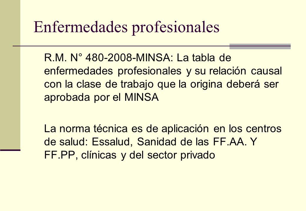 Enfermedades profesionales R.M. N° 480-2008-MINSA: La tabla de enfermedades profesionales y su relación causal con la clase de trabajo que la origina
