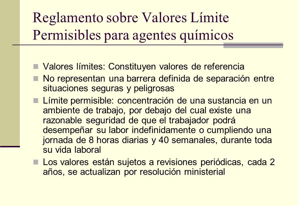 Reglamento sobre Valores Límite Permisibles para agentes químicos Valores límites: Constituyen valores de referencia No representan una barrera defini