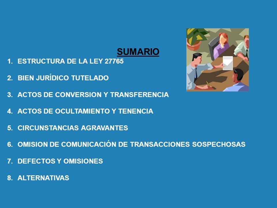 SUMARIO 1.ESTRUCTURA DE LA LEY 27765 2.BIEN JURÍDICO TUTELADO 3.ACTOS DE CONVERSION Y TRANSFERENCIA 4.ACTOS DE OCULTAMIENTO Y TENENCIA 5.CIRCUNSTANCIA