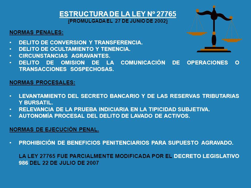 ESTRUCTURA DE LA LEY Nº 27765 (PROMULGADA EL 27 DE JUNIO DE 2002) NORMAS PENALES: DELITO DE CONVERSION Y TRANSFERENCIA. DELITO DE OCULTAMIENTO Y TENEN