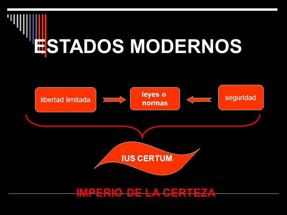 ESTADOS MODERNOS libertad limitada seguridad leyes o normas IUS CERTUM IMPERIO DE LA CERTEZA