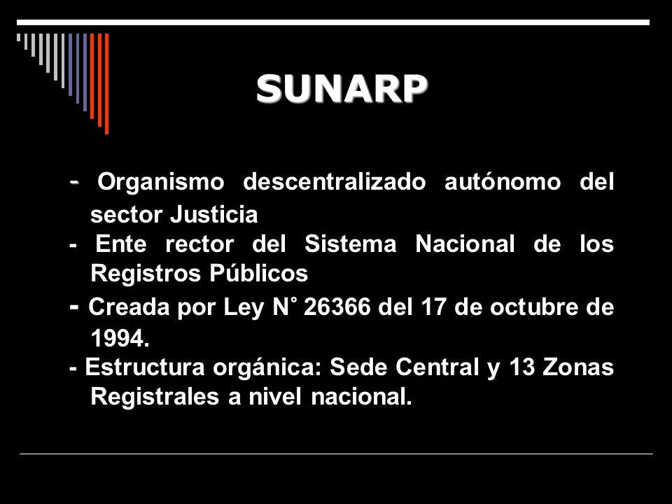 - - Organismo descentralizado autónomo del sector Justicia - Ente rector del Sistema Nacional de los Registros Públicos - Creada por Ley N° 26366 del
