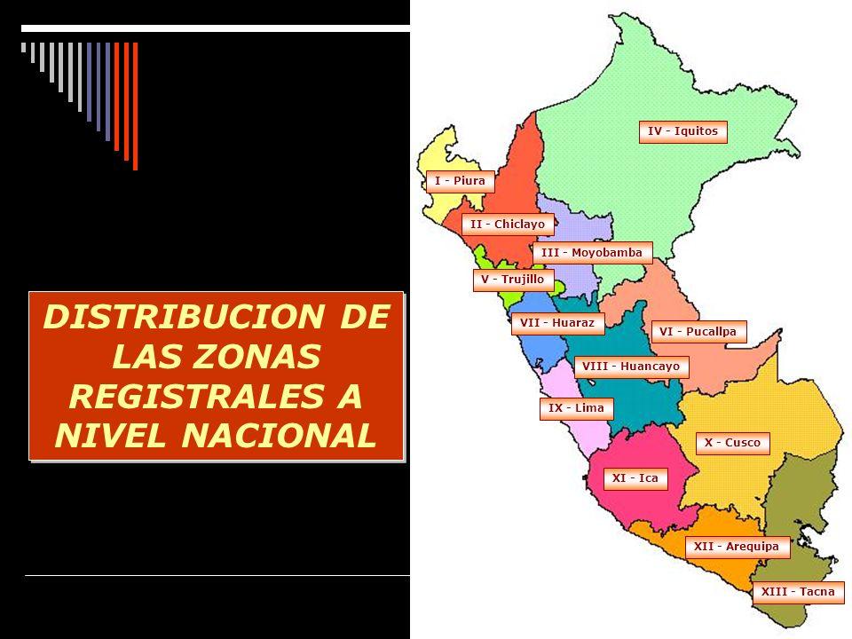 DISTRIBUCION DE LAS ZONAS REGISTRALES A NIVEL NACIONAL I - Piura II - Chiclayo III - Moyobamba IV - Iquitos V - Trujillo VI - Pucallpa VII - Huaraz IX