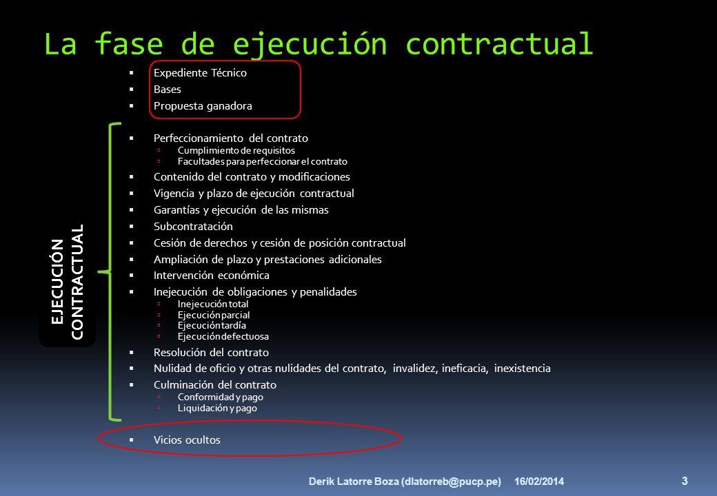 La fase de ejecución contractual Expediente Técnico Bases Propuesta ganadora Perfeccionamiento del contrato Cumplimiento de requisitos Facultades para