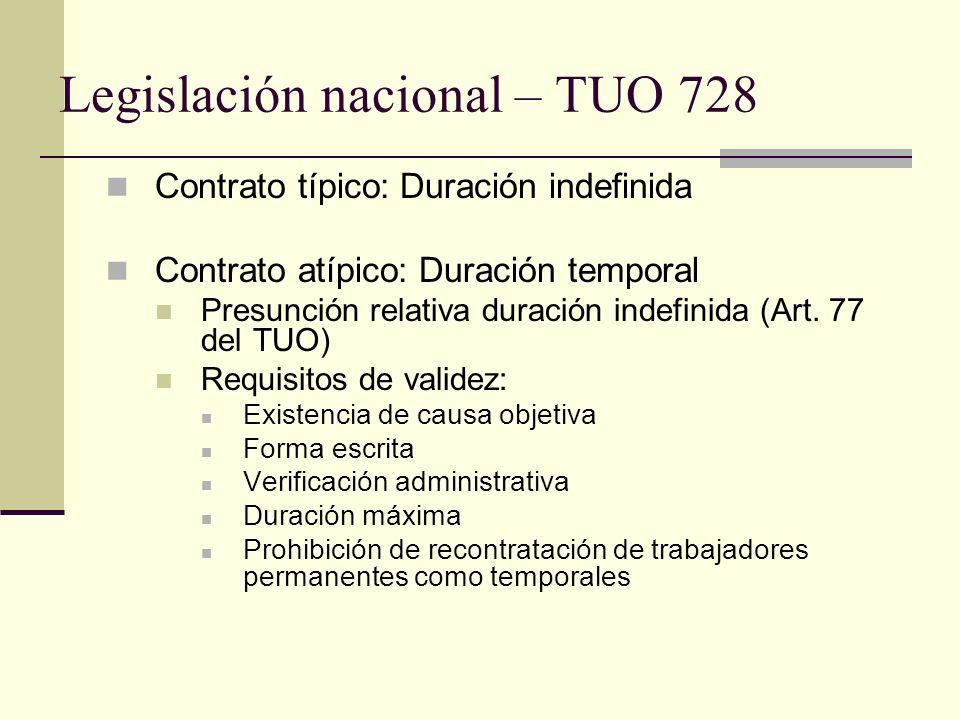 Legislación nacional – TUO 728 Contrato típico: Duración indefinida Contrato atípico: Duración temporal Presunción relativa duración indefinida (Art.