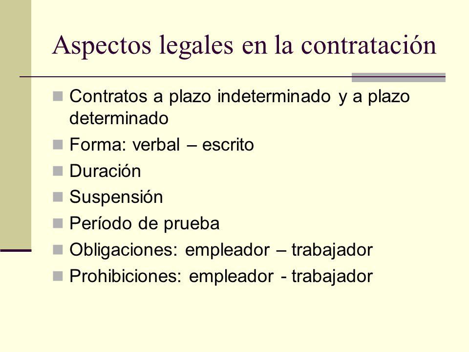 Aspectos legales en la contratación Contratos a plazo indeterminado y a plazo determinado Forma: verbal – escrito Duración Suspensión Período de prueb