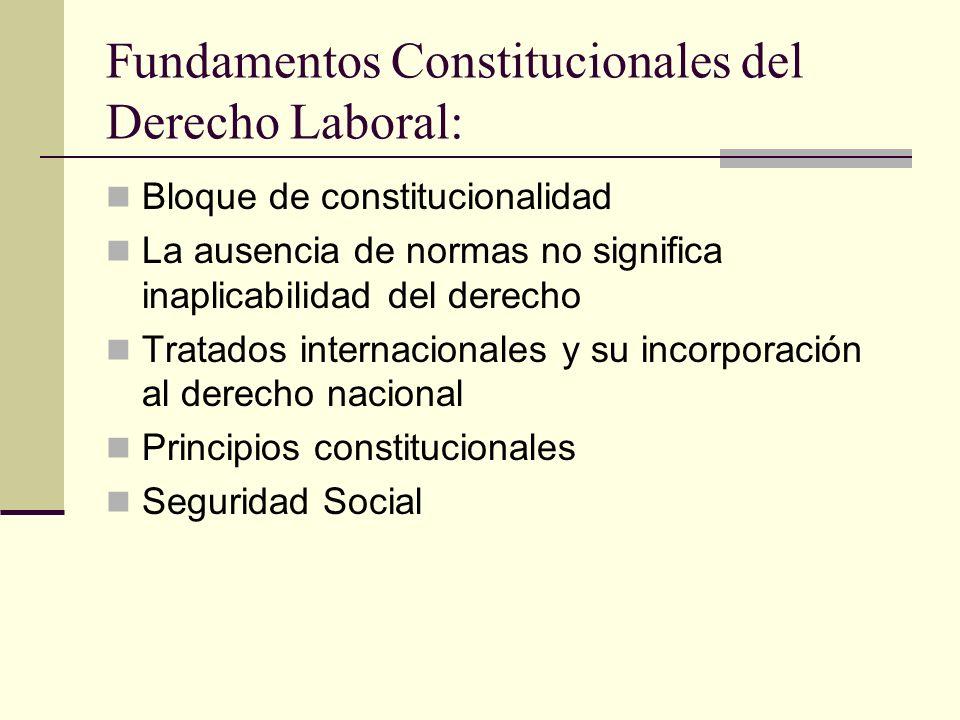 Fundamentos Constitucionales del Derecho Laboral: Bloque de constitucionalidad La ausencia de normas no significa inaplicabilidad del derecho Tratados