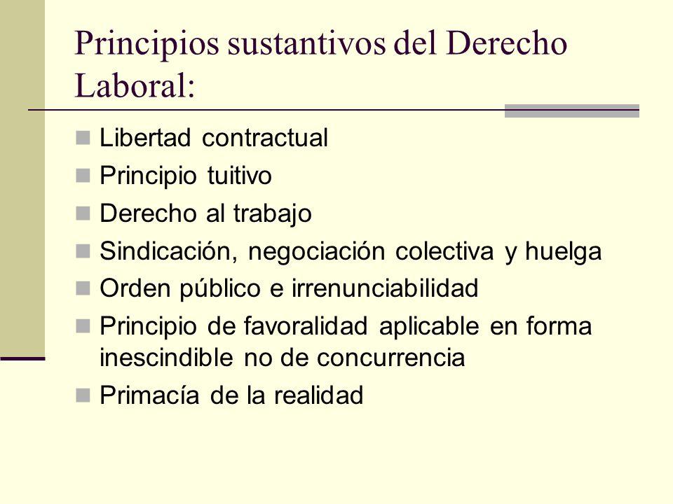 Principios sustantivos del Derecho Laboral: Libertad contractual Principio tuitivo Derecho al trabajo Sindicación, negociación colectiva y huelga Orde