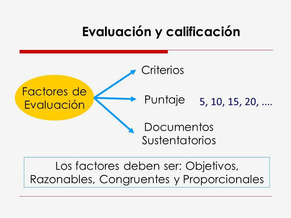 Criterios Documentos Sustentatorios Factores de Evaluación Puntaje 5, 10, 15, 20,.... Los factores deben ser: Objetivos, Razonables, Congruentes y Pro