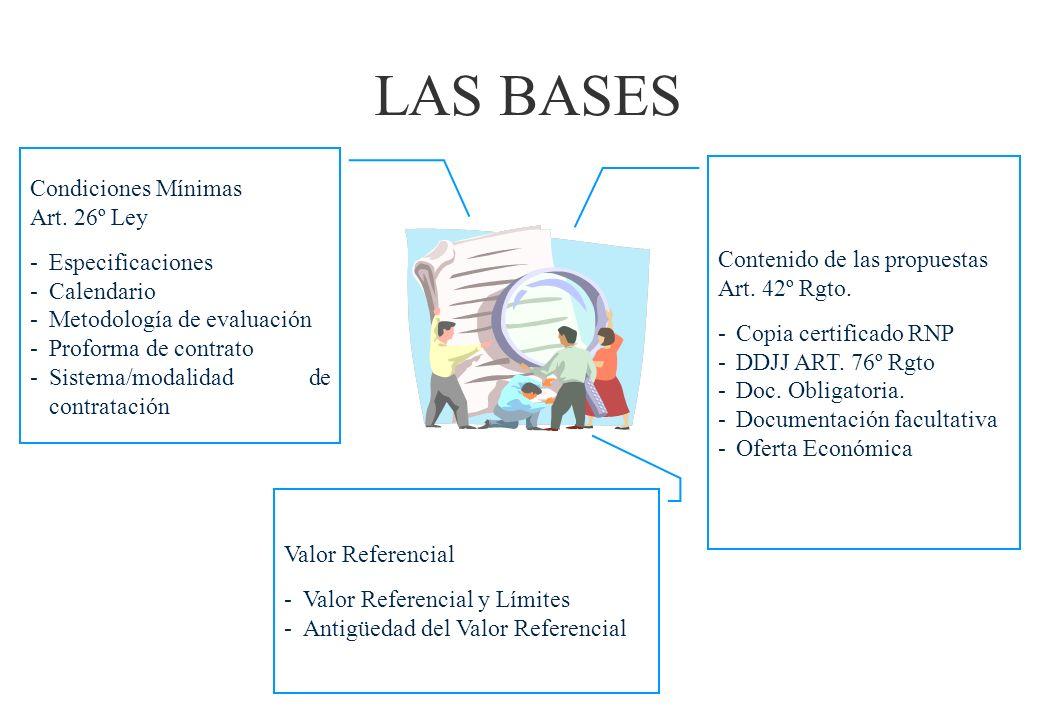 ¿Cuáles son las funciones del Comité Especial Elabora las Bases Convoca al proceso Absuelve Consultas y observaciones Evalúa propuestas Otorga la Buen