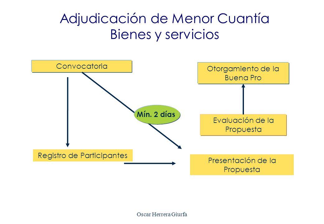 Se determina dependiendo de: A) Objeto del proceso. B) Valor Referencial. Bienes Licitación Pública Obras Objeto Concurso Público Adjudicación Directa