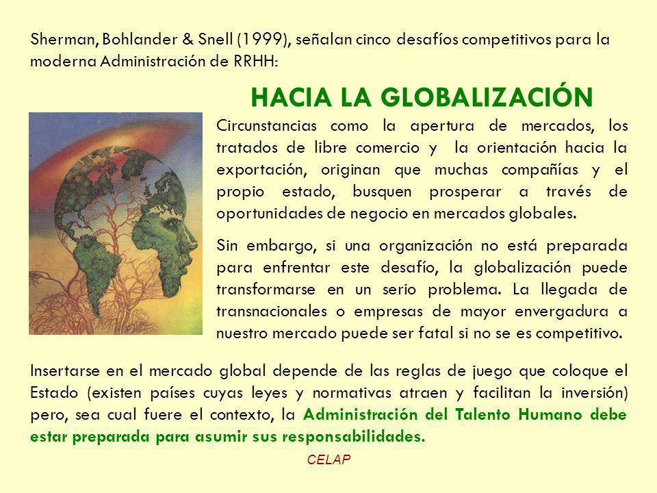 CELAP HACIA LA GLOBALIZACIÓN Circunstancias como la apertura de mercados, los tratados de libre comercio y la orientación hacia la exportación, origin