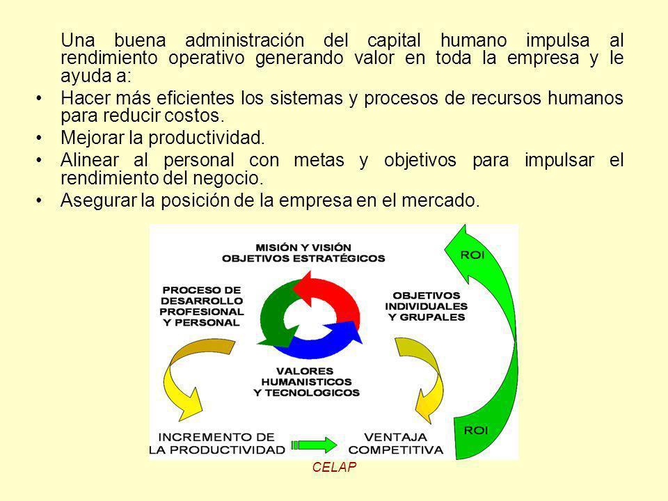 CELAP Una buena administración del capital humano impulsa al rendimiento operativo generando valor en toda la empresa y le ayuda a: Hacer más eficient