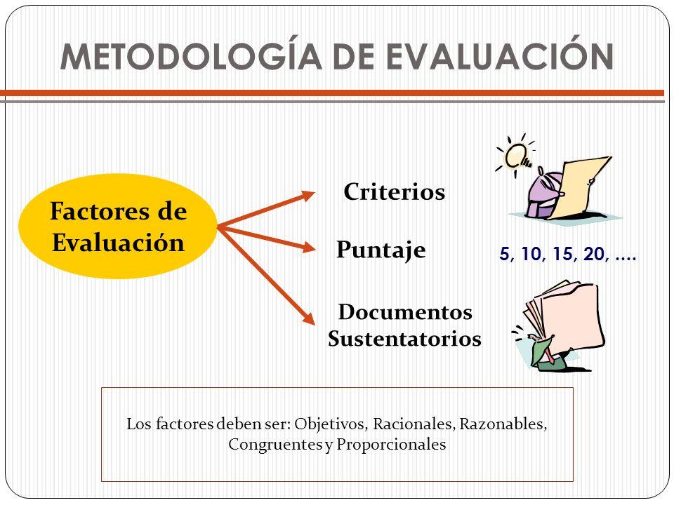 METODOLOGÍA DE EVALUACIÓN Factores de Evaluación Criterios Documentos Sustentatorios Puntaje 5, 10, 15, 20,.... Los factores deben ser: Objetivos, Rac