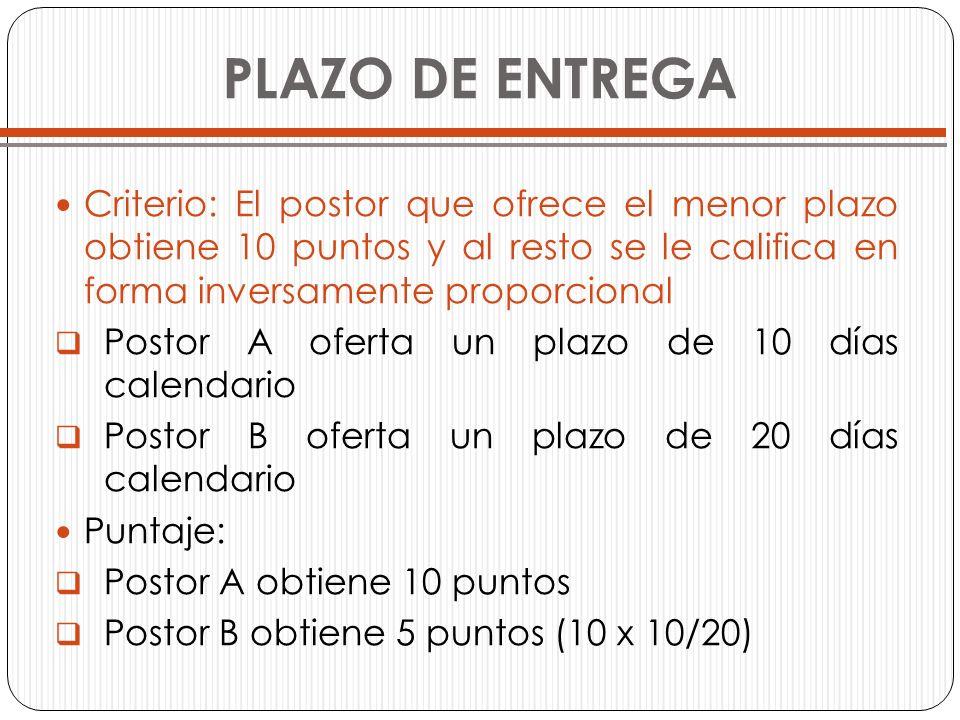 PLAZO DE ENTREGA Criterio: El postor que ofrece el menor plazo obtiene 10 puntos y al resto se le califica en forma inversamente proporcional Postor A