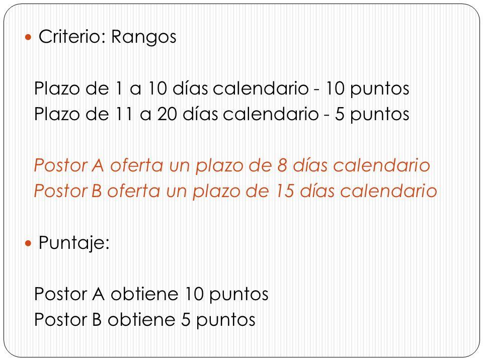 Criterio: Rangos Plazo de 1 a 10 días calendario - 10 puntos Plazo de 11 a 20 días calendario - 5 puntos Postor A oferta un plazo de 8 días calendario