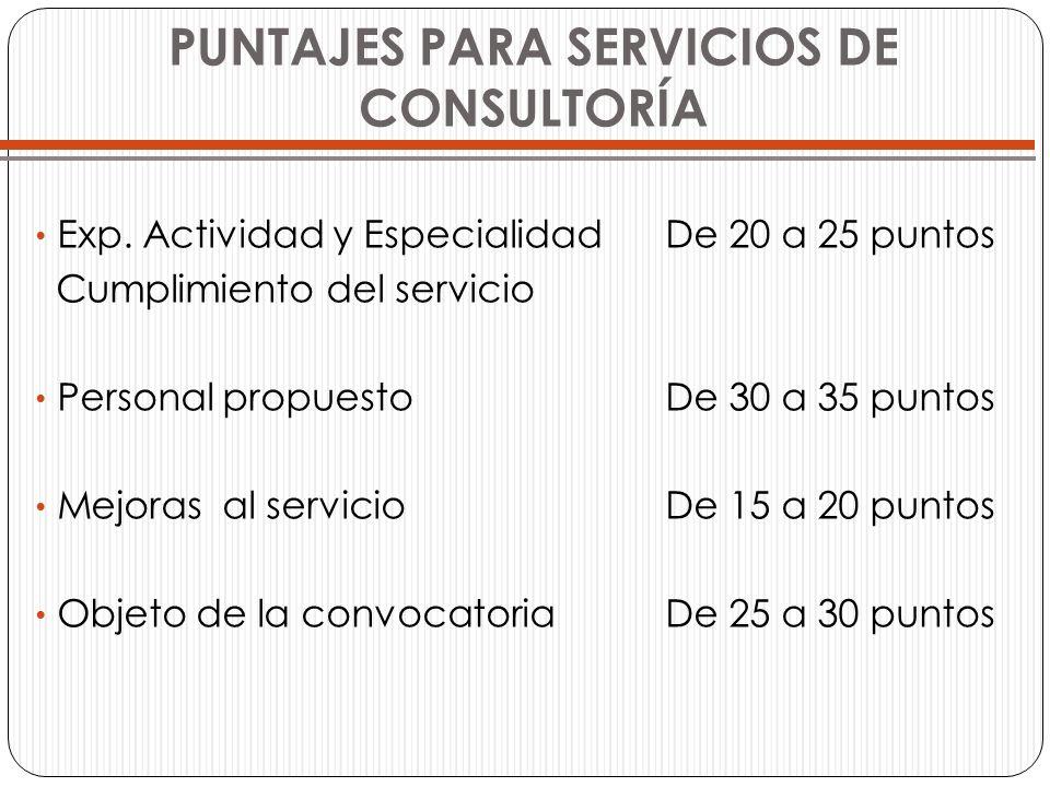 PUNTAJES PARA SERVICIOS DE CONSULTORÍA Exp. Actividad y Especialidad De 20 a 25 puntos Cumplimiento del servicio Personal propuesto De 30 a 35 puntos