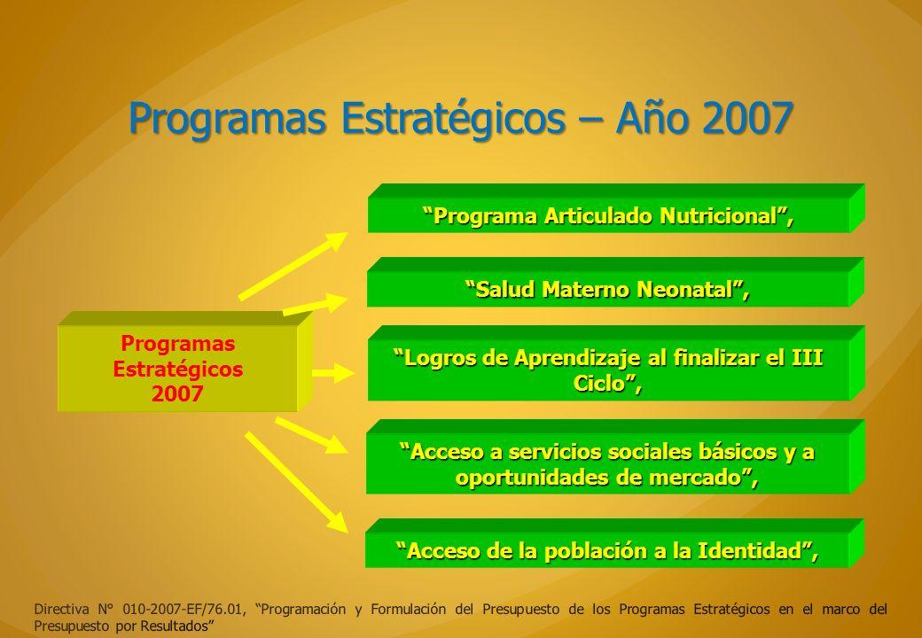 Programas Estratégicos – Año 2007 Directiva N° 010-2007-EF/76.01, Programación y Formulación del Presupuesto de los Programas Estratégicos en el marco