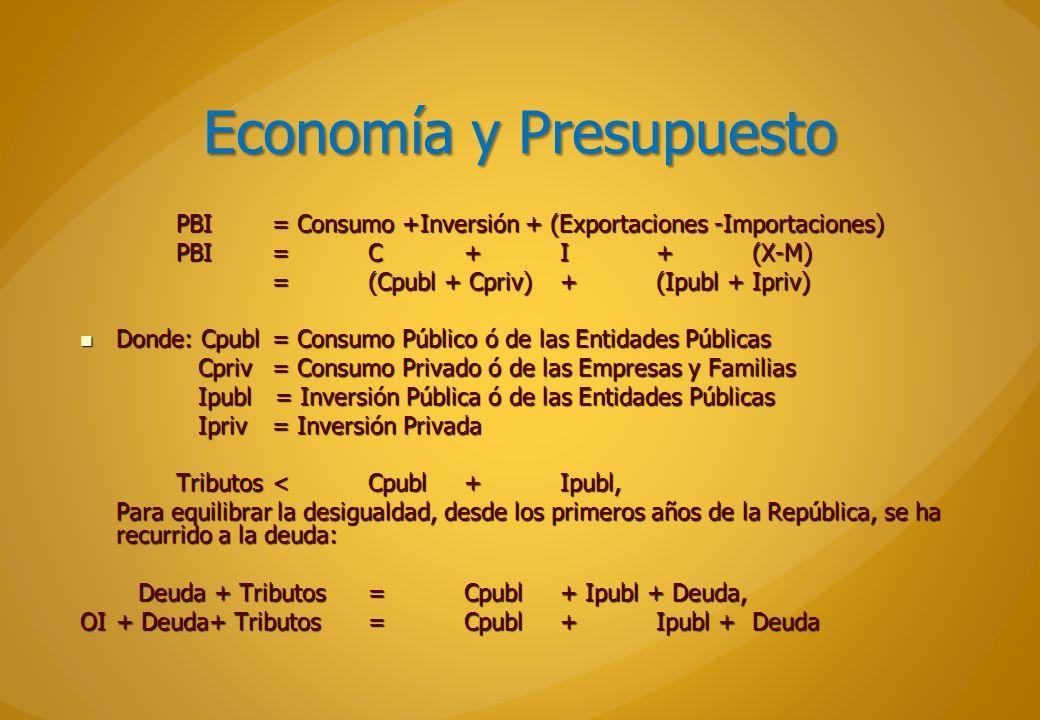 Economía y Presupuesto PBI = Consumo +Inversión + (Exportaciones -Importaciones) PBI =C+I+(X-M) = (Cpubl + Cpriv) + (Ipubl + Ipriv) Donde: Cpubl= Cons