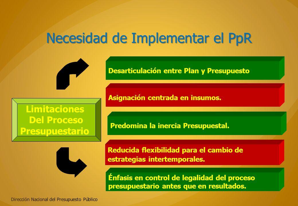 Necesidad de Implementar el PpR Dirección Nacional del Presupuesto Público Limitaciones Del Proceso Presupuestario Asignación centrada en insumos. Pre