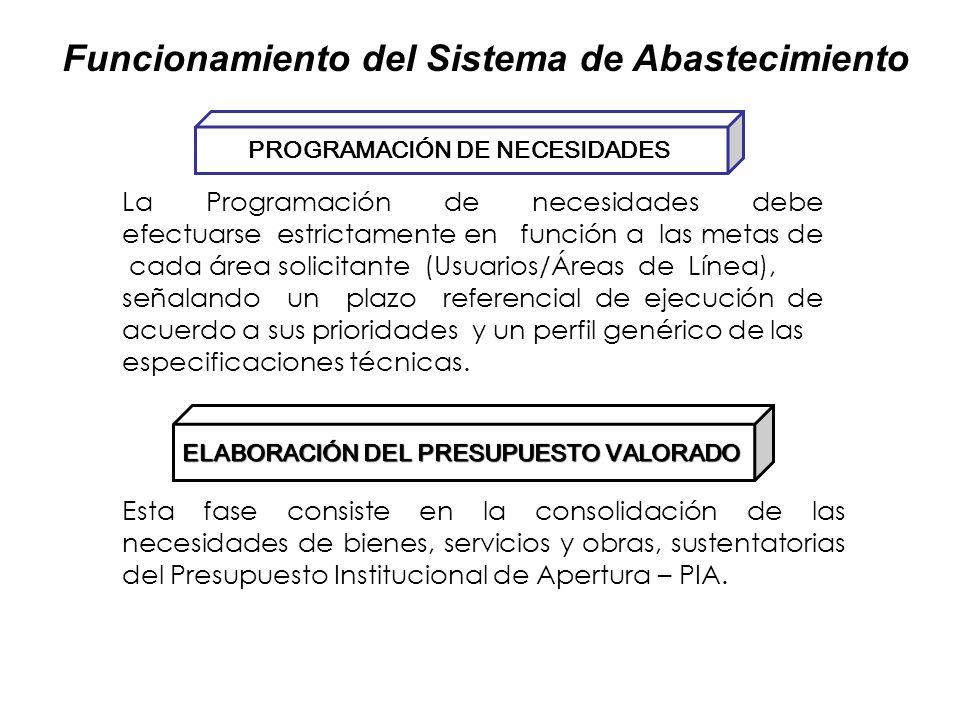 AJUSTE DEL VALOR MONETARIO Y PRESENTACIÓN A LA OFIC. DE CONTABILIDAD INVENTARIO FÍSICO VALORIZACIÓN DE LAS EXISTENCIAS DE ALMACÉN INGRESO AL ALMACÉN I