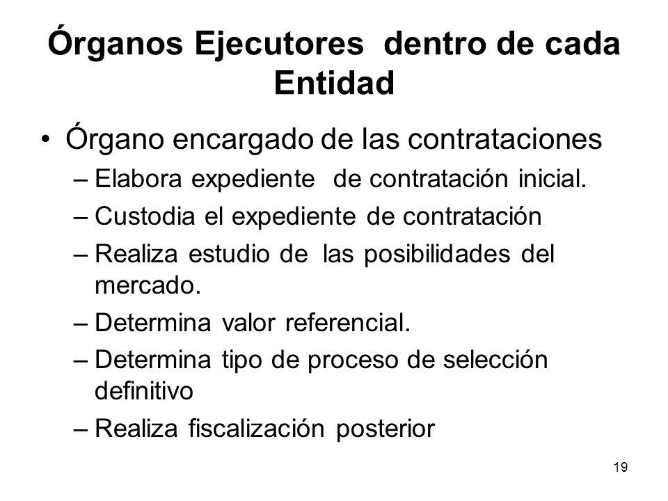 18 Órganos Ejecutores dentro de cada Entidad Órgano encargado de las contrataciones –Gestión de abastecimientos al interior de la Entidad. –Planifica,