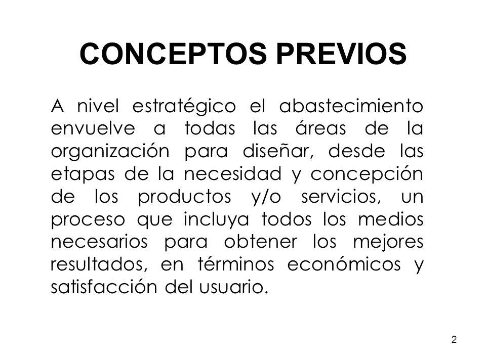 Interrelación de los sistemas administrativos en la fase de Programación y Actos Preparatorios de la Contratación Pública 32