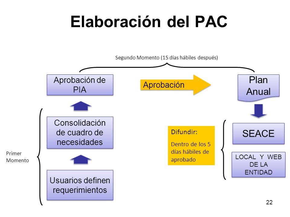 21 1. Programación y Actos Preparatorios Plan Anual de Contrataciones Expediente de Contratación Bases Comité Especial
