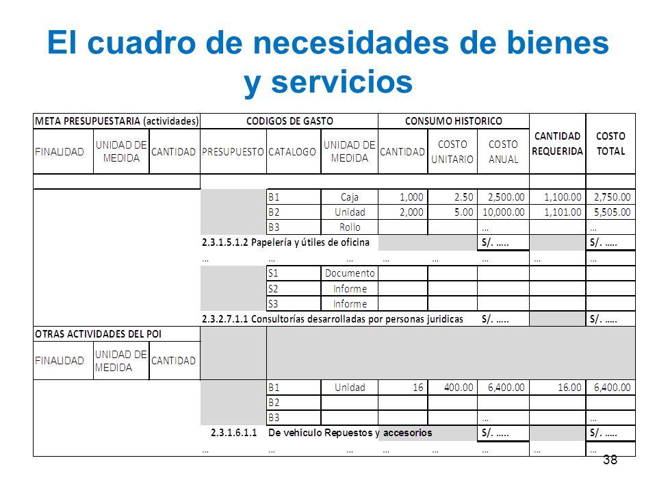PRIMERA ETAPA DE PAC: en la fase de programación presupuestal… ¿Qué, para qué y cuánto adquirir? Cada área usuaria planifica sus actividades. Determin