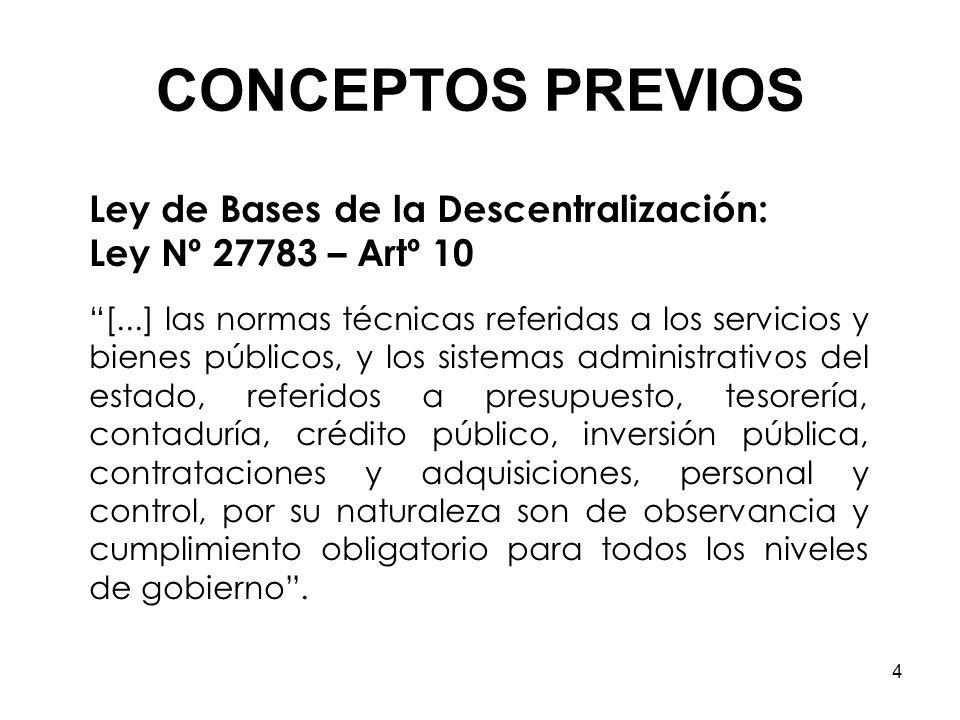 3 Constitución Política del Perú – Artº 76 Las obras y la adquisición de suministros con utilización de fondos o recursos públicos se ejecutan obligat