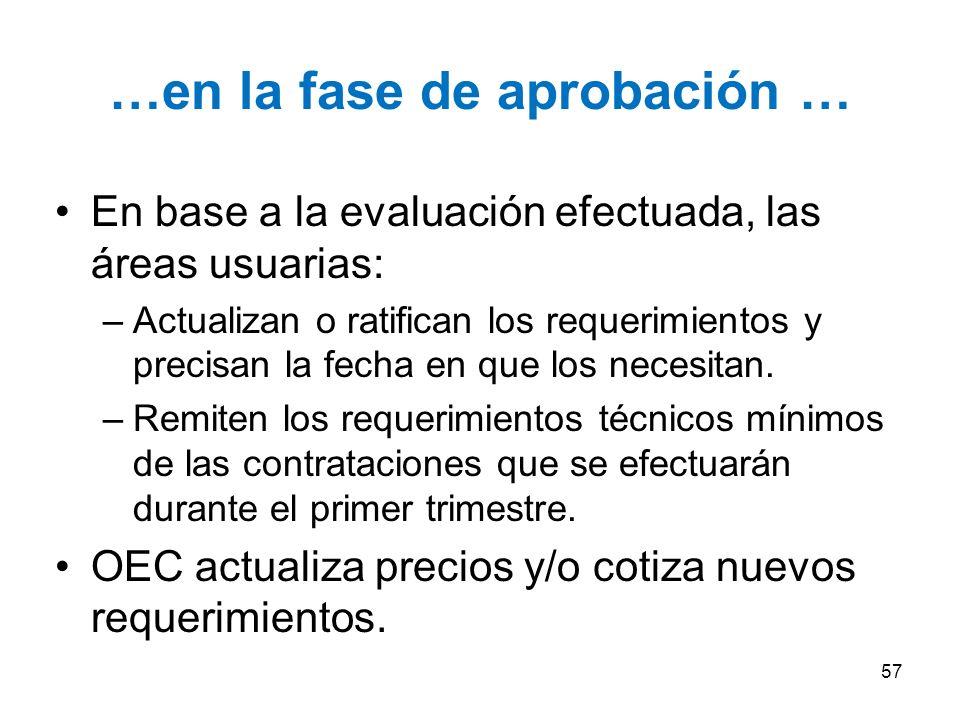 Fase de aprobación presupuestal, Plan Operativo y PAC Evaluación del PAC que culmina: –Procesos de selección no convocados. –Procesos declarados desie