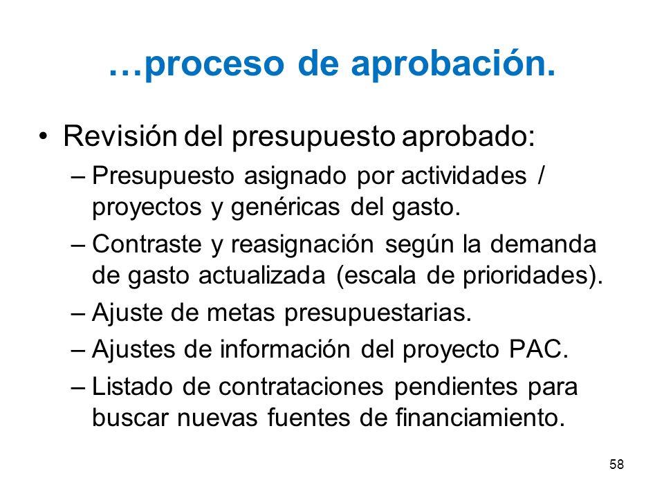 …en la fase de aprobación … En base a la evaluación efectuada, las áreas usuarias: –Actualizan o ratifican los requerimientos y precisan la fecha en que los necesitan.