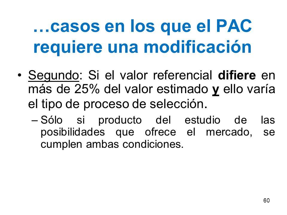 Revisa procesos pendientes del PAC que culminó 2ª ETAPA PAC: Fase de Aprobación Presupuestal Incluye P.S. en proyecto PAC. PAC de la Entidad INICIO Ór
