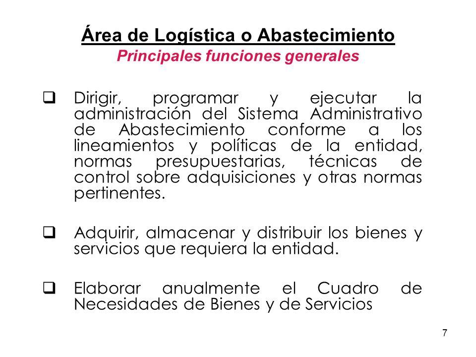 7 Dirigir, programar y ejecutar la administración del Sistema Administrativo de Abastecimiento conforme a los lineamientos y políticas de la entidad, normas presupuestarias, técnicas de control sobre adquisiciones y otras normas pertinentes.