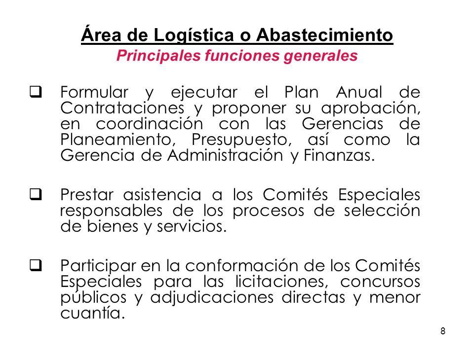 7 Dirigir, programar y ejecutar la administración del Sistema Administrativo de Abastecimiento conforme a los lineamientos y políticas de la entidad,