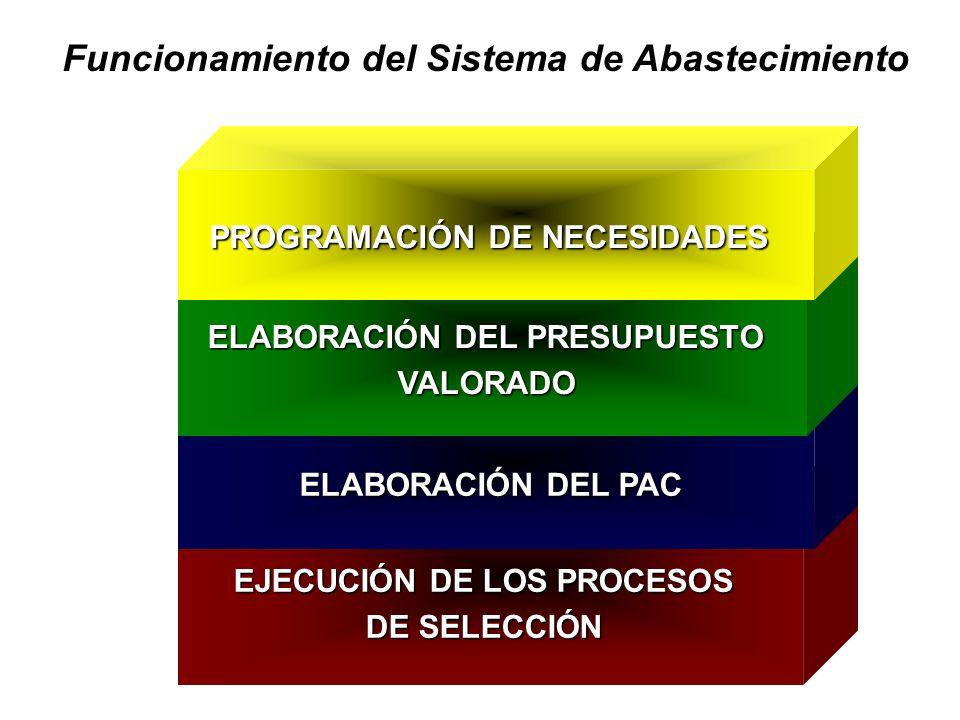 Revisa procesos pendientes del PAC que culminó 2ª ETAPA PAC: Fase de Aprobación Presupuestal Incluye P.S.