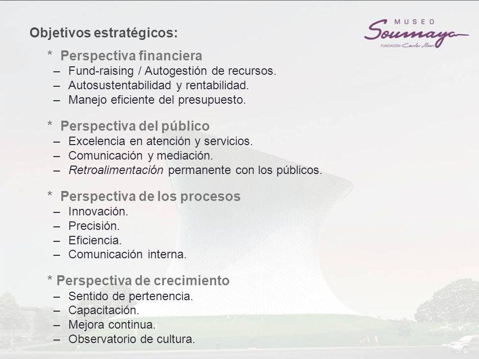 Objetivos estratégicos: * Perspectiva financiera –Fund-raising / Autogestión de recursos.