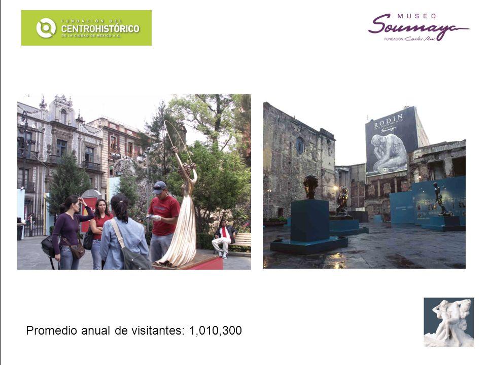 Promedio anual de visitantes: 1,010,300
