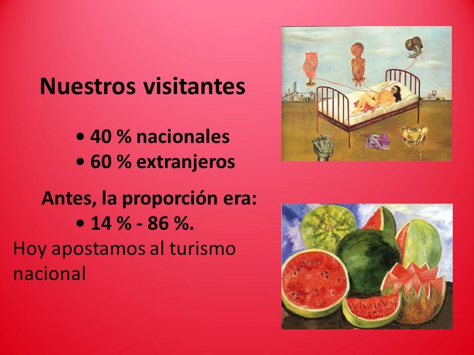 Nuestros visitantes 40 % nacionales 60 % extranjeros Antes, la proporción era: 14 % - 86 %. Hoy apostamos al turismo nacional