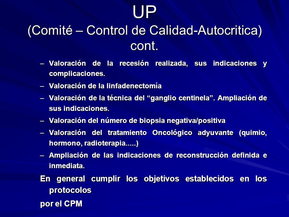UP (Comité – Control de Calidad-Autocritica) cont. –Valoración de la recesión realizada, sus indicaciones y complicaciones. –Valoración de la linfaden