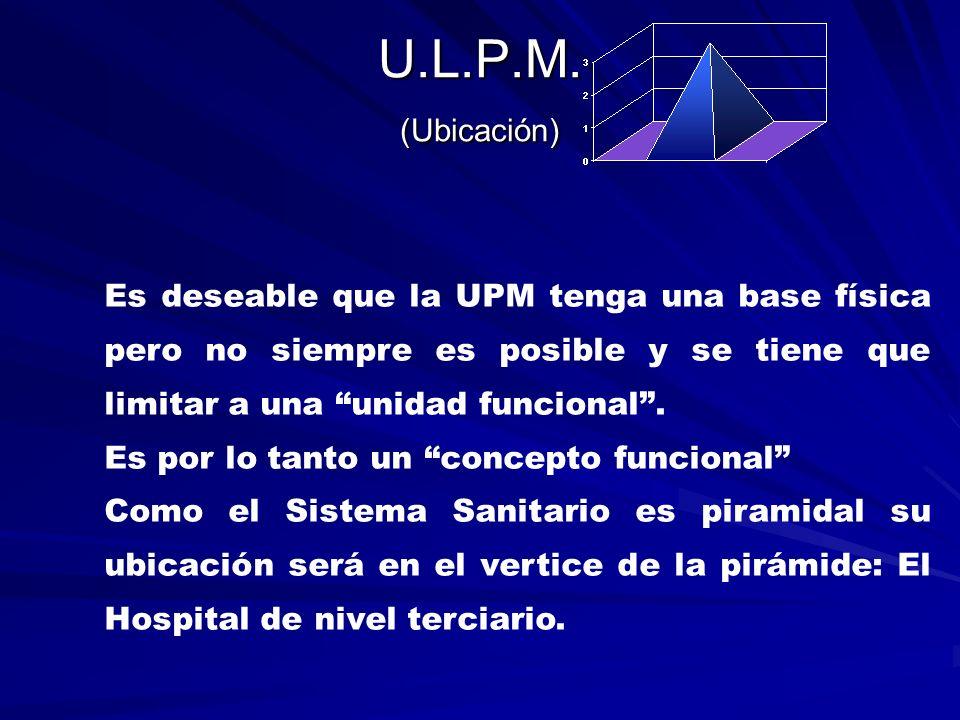 U.L.P.M. (Ubicación) Es deseable que la UPM tenga una base física pero no siempre es posible y se tiene que limitar a una unidad funcional. Es por lo