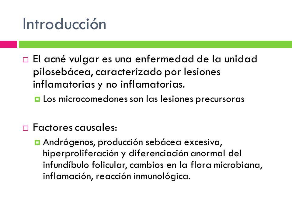 Introducción El acné vulgar es una enfermedad de la unidad pilosebácea, caracterizado por lesiones inflamatorias y no inflamatorias. Los microcomedone