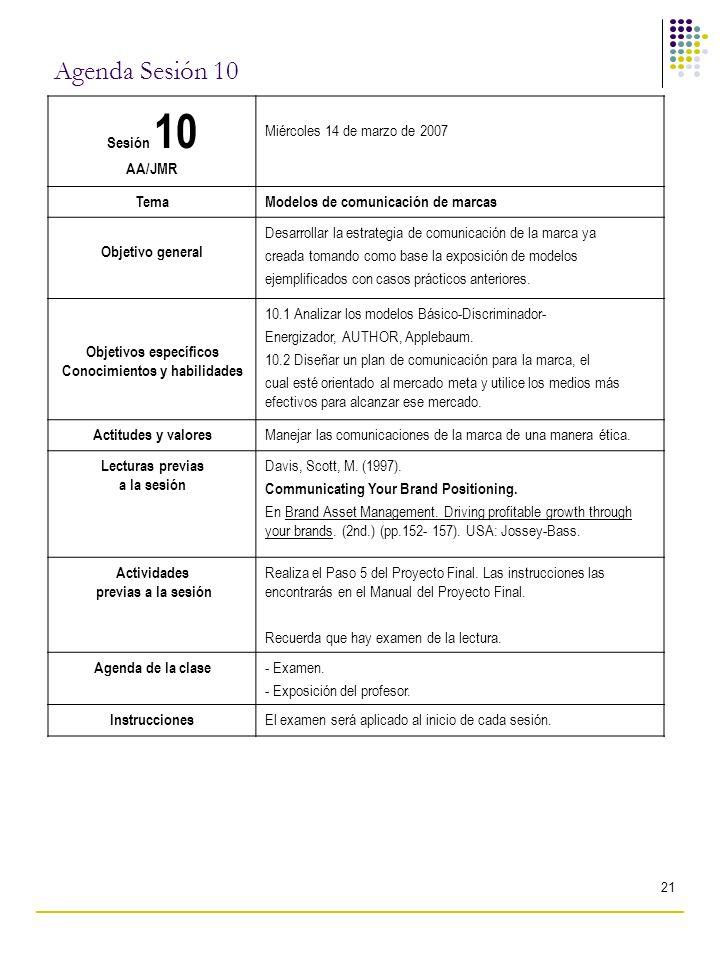 21 Agenda Sesión 10 Sesión 10 AA/JMR Miércoles 14 de marzo de 2007 TemaModelos de comunicación de marcas Objetivo general Desarrollar la estrategia de