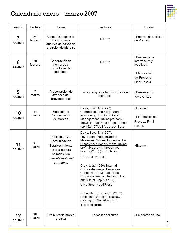 3 SesiónFechasTemaLecturasTareas 7 AA/JMR 21 febrero Aspectos legales de las marcas y análisis de casos de creación de Marcas No hay Proceso de solici