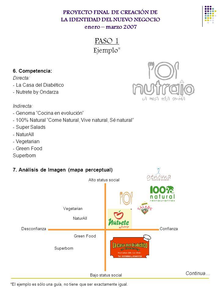PROYECTO FINAL DE CREACIÓN DE LA IDENTIDAD DEL NUEVO NEGOCIO enero – marzo 2007 6. Competencia: Directa: - La Casa del Diabético - Nutrete by Ondarza