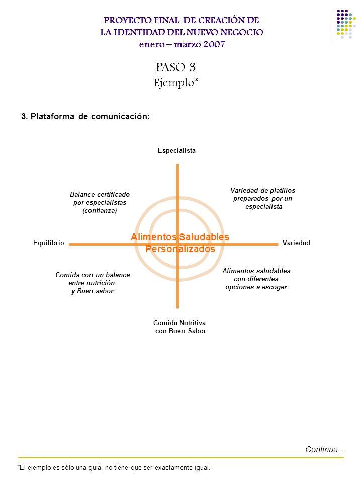 PROYECTO FINAL DE CREACIÓN DE LA IDENTIDAD DEL NUEVO NEGOCIO enero – marzo 2007 3. Plataforma de comunicación: PASO 3 Ejemplo* *El ejemplo es sólo una